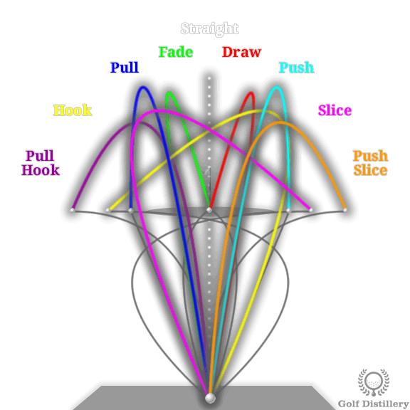 ball-flight-diagram