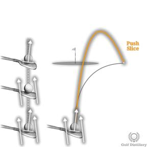 push-slice-288x288